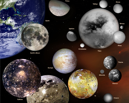 solar system right now - photo #41