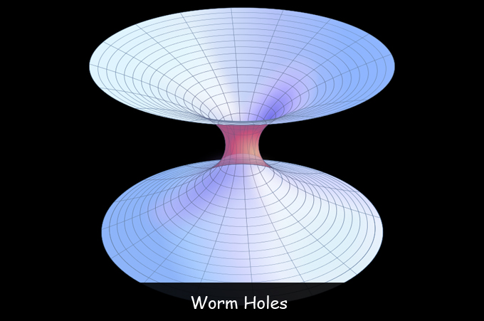 Worm-Holes