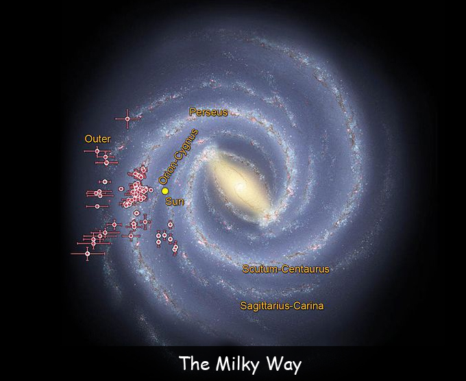 Fun Facts For Kids About The Milky Way